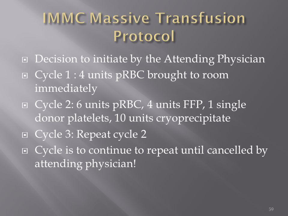 IMMC Massive Transfusion Protocol