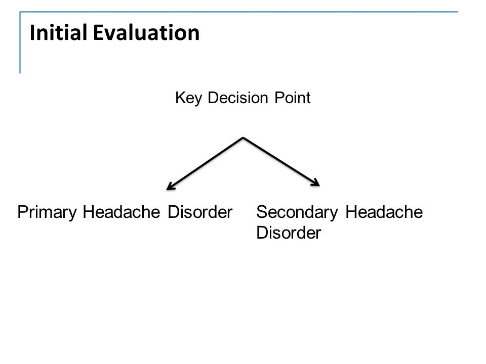 Initial Evaluation Primary Headache Disorder