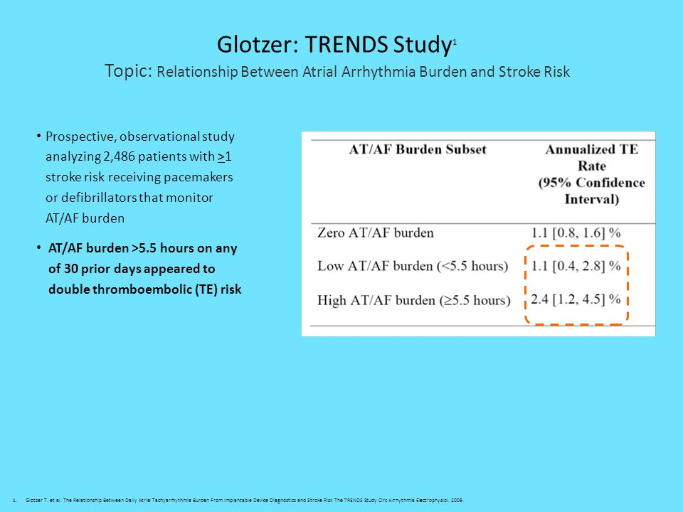 Glotzer: TRENDS Study1 Topic: Relationship Between Atrial Arrhythmia Burden and Stroke Risk