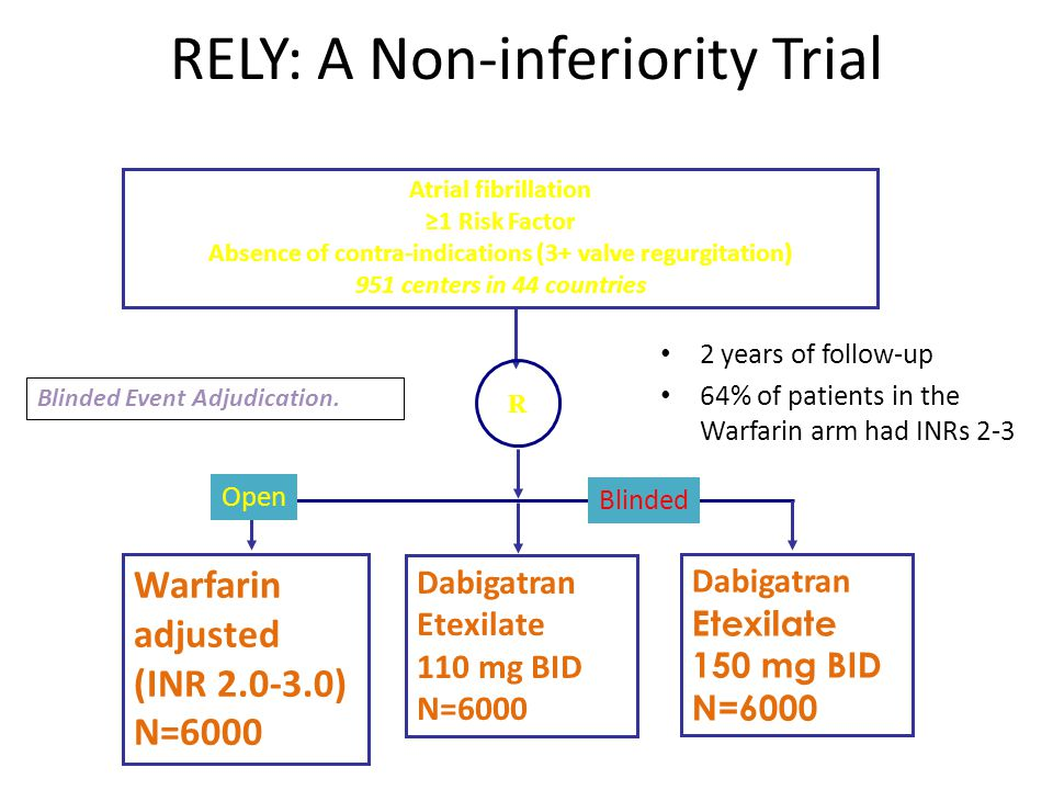 RELY: A Non-inferiority Trial