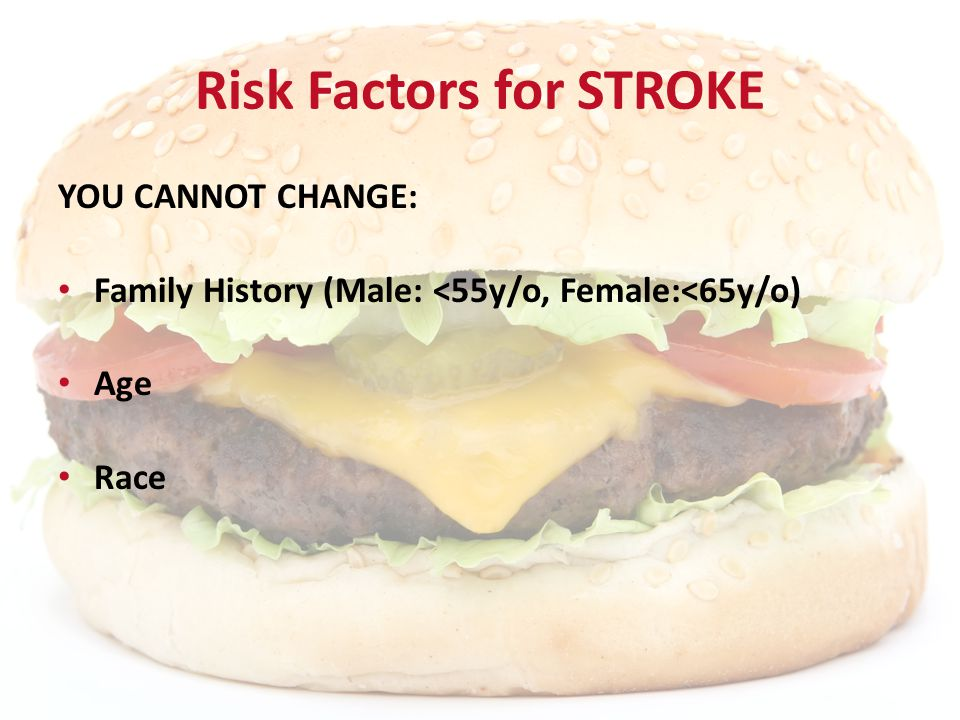 Risk Factors for STROKE