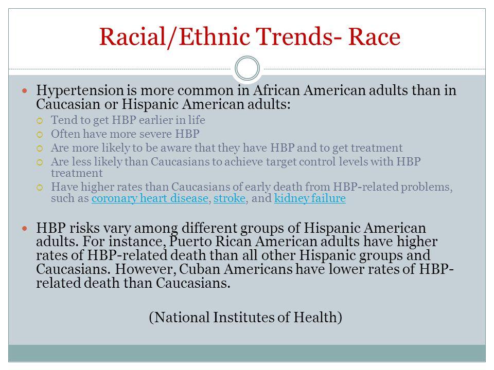 Racial/Ethnic Trends- Race