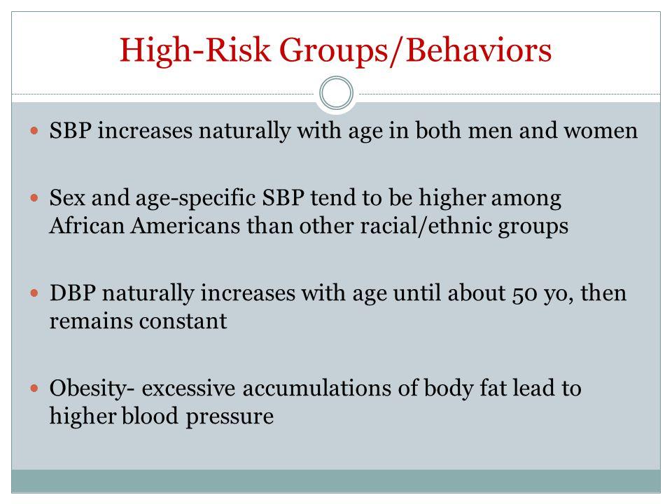 High-Risk Groups/Behaviors
