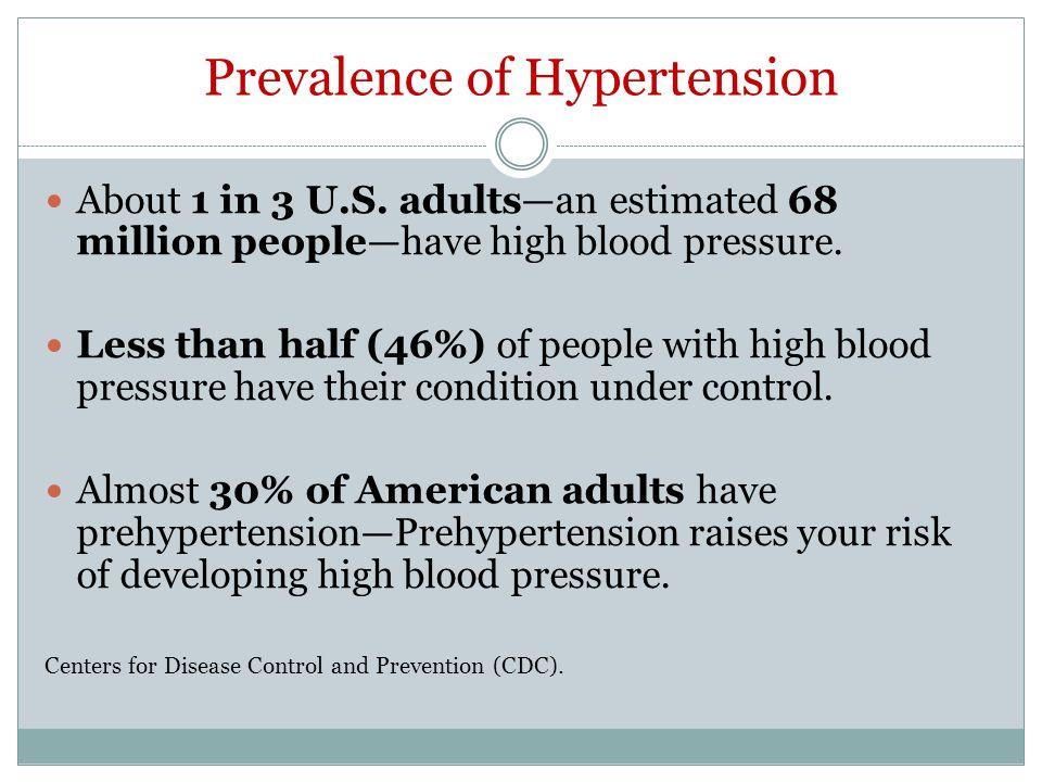 Prevalence of Hypertension