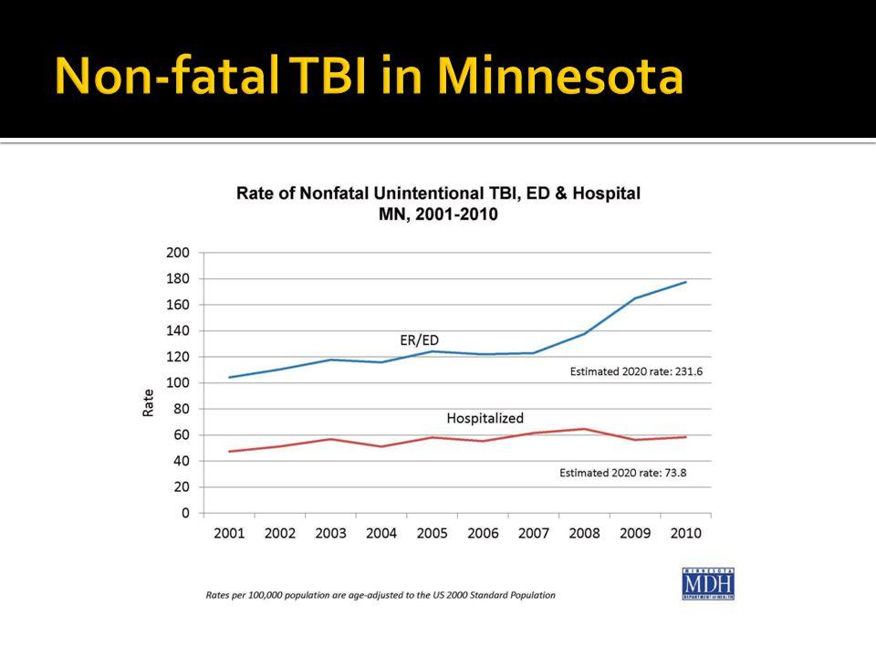 Non-fatal TBI in Minnesota