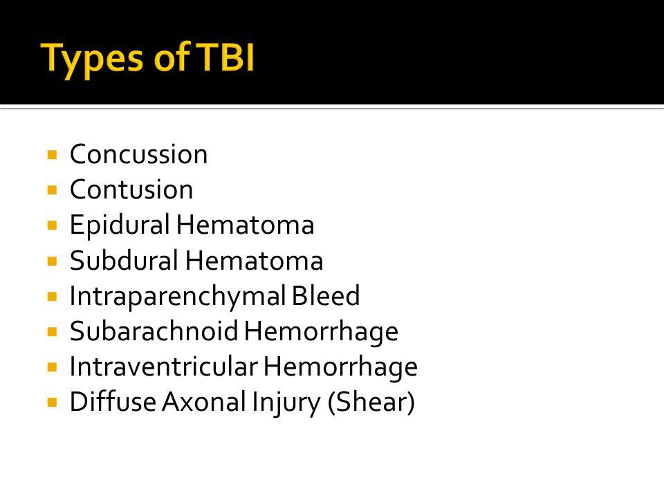 Types of TBI Concussion Contusion Epidural Hematoma Subdural Hematoma