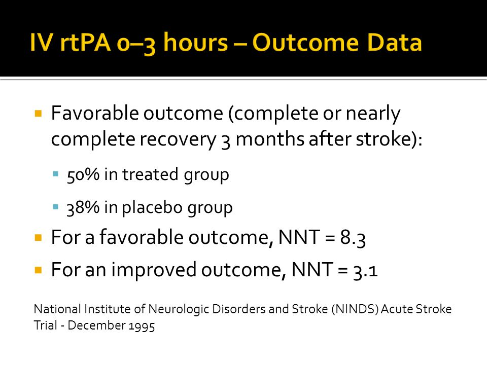 IV rtPA 0–3 hours – Outcome Data