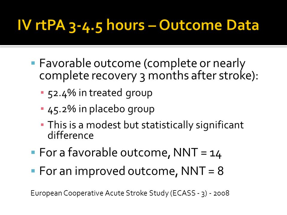 IV rtPA 3-4.5 hours – Outcome Data