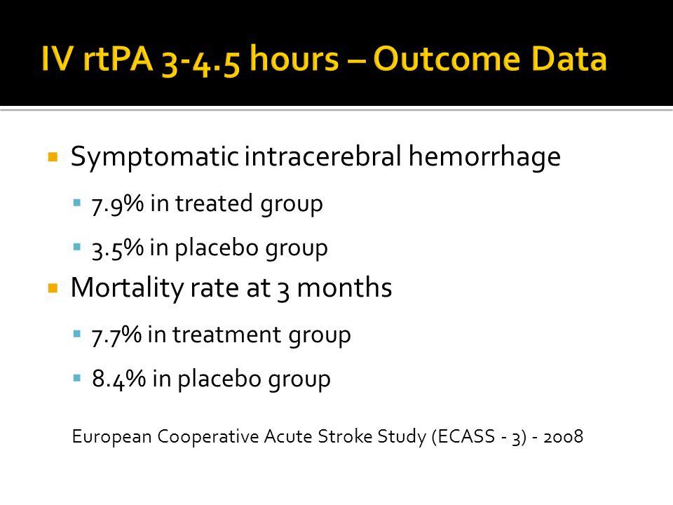 IV rtPA 3-4.5 hours – Outcome Data