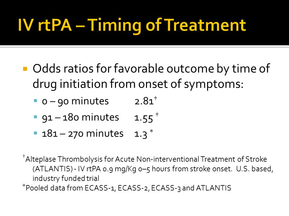 IV rtPA – Timing of Treatment