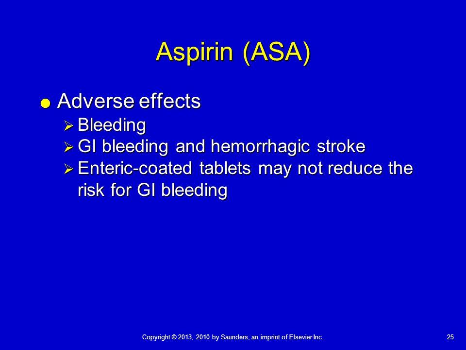 Aspirin (ASA) Adverse effects Bleeding