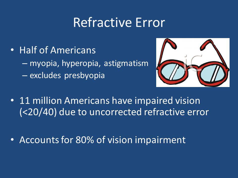 Refractive Error Half of Americans