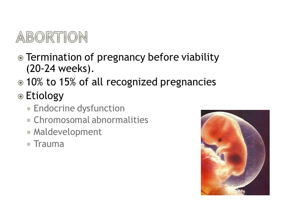 Abortion Termination of pregnancy before viability (20-24 weeks).