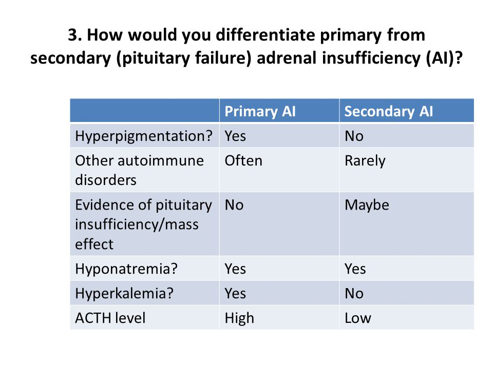 3. How would you differentiate primary from secondary (pituitary failure) adrenal insufficiency (AI)