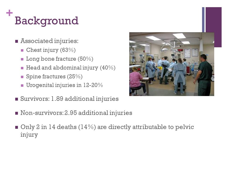 Background Associated injuries: Survivors: 1.89 additional injuries