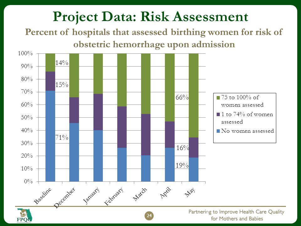 Project Data: Risk Assessment