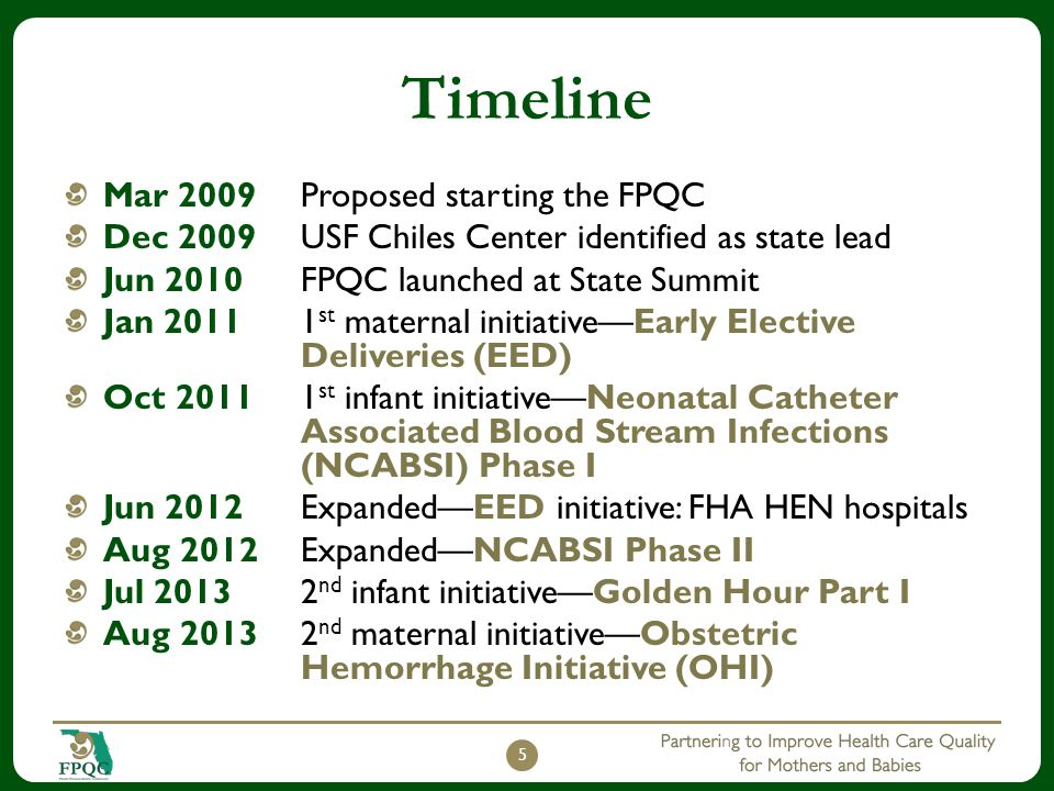 Timeline Mar 2009 Proposed starting the FPQC