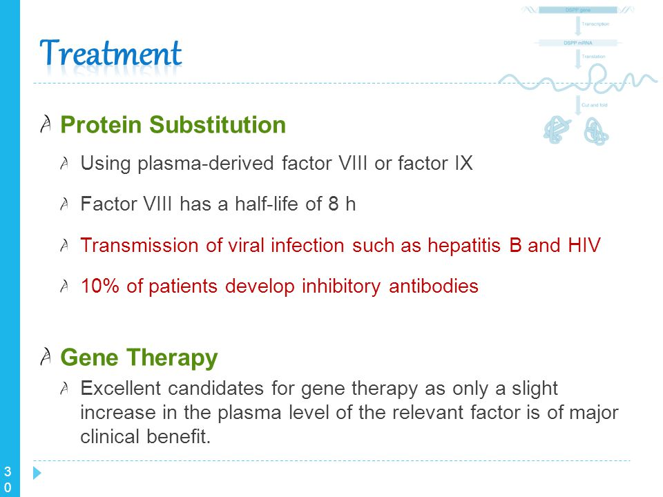 Treatment Protein Substitution Gene Therapy