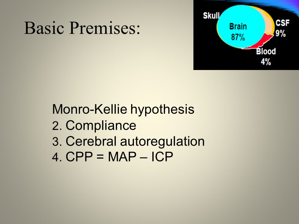 Basic Premises: Monro-Kellie hypothesis 2. Compliance