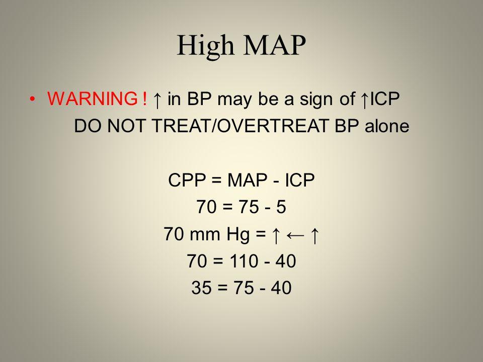 DO NOT TREAT/OVERTREAT BP alone