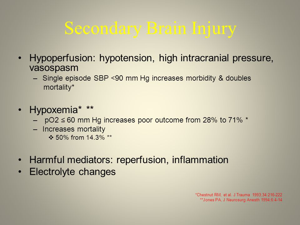 Secondary Brain Injury