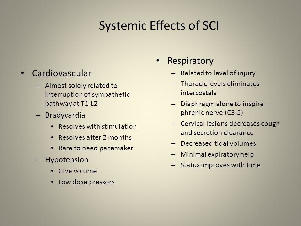 Systemic Effects of SCI