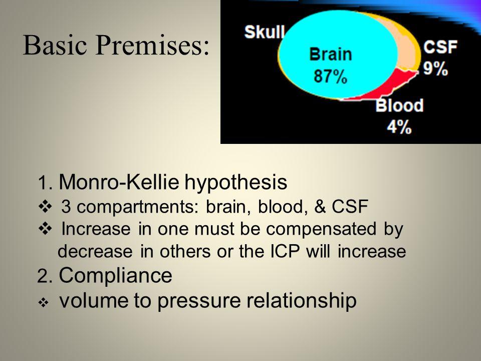 Basic Premises: 1. Monro-Kellie hypothesis 2. Compliance