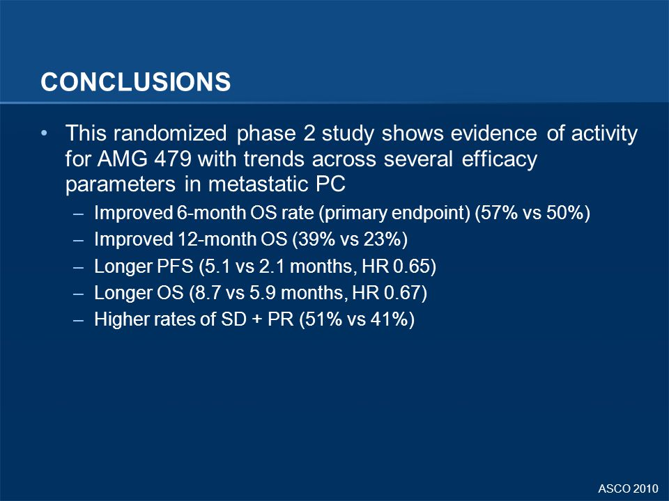CONCLUSIONS This randomized phase 2 study shows evidence of activity for AMG 479 with trends across several efficacy parameters in metastatic PC.