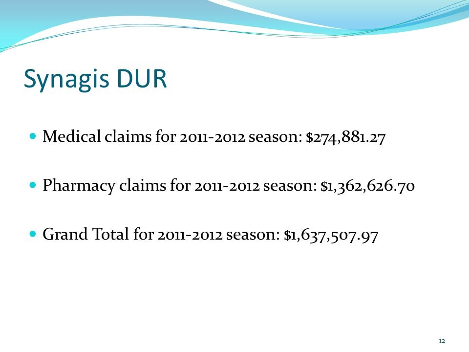 Synagis DUR Medical claims for 2011-2012 season: $274,881.27