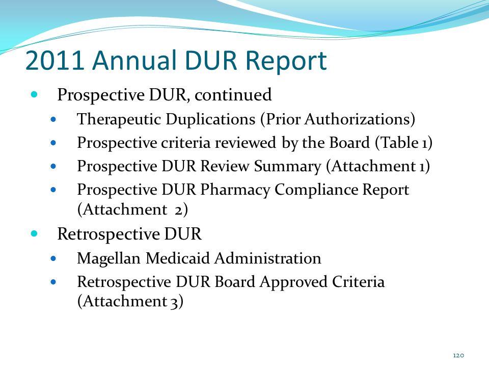 2011 Annual DUR Report Prospective DUR, continued Retrospective DUR