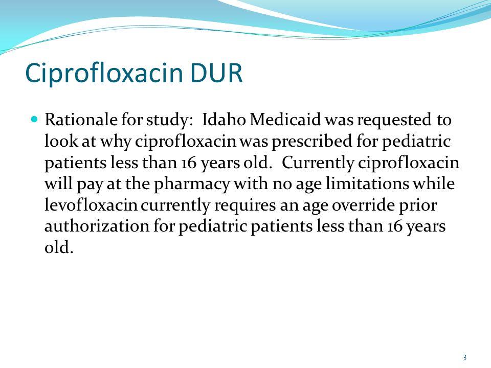 Ciprofloxacin DUR