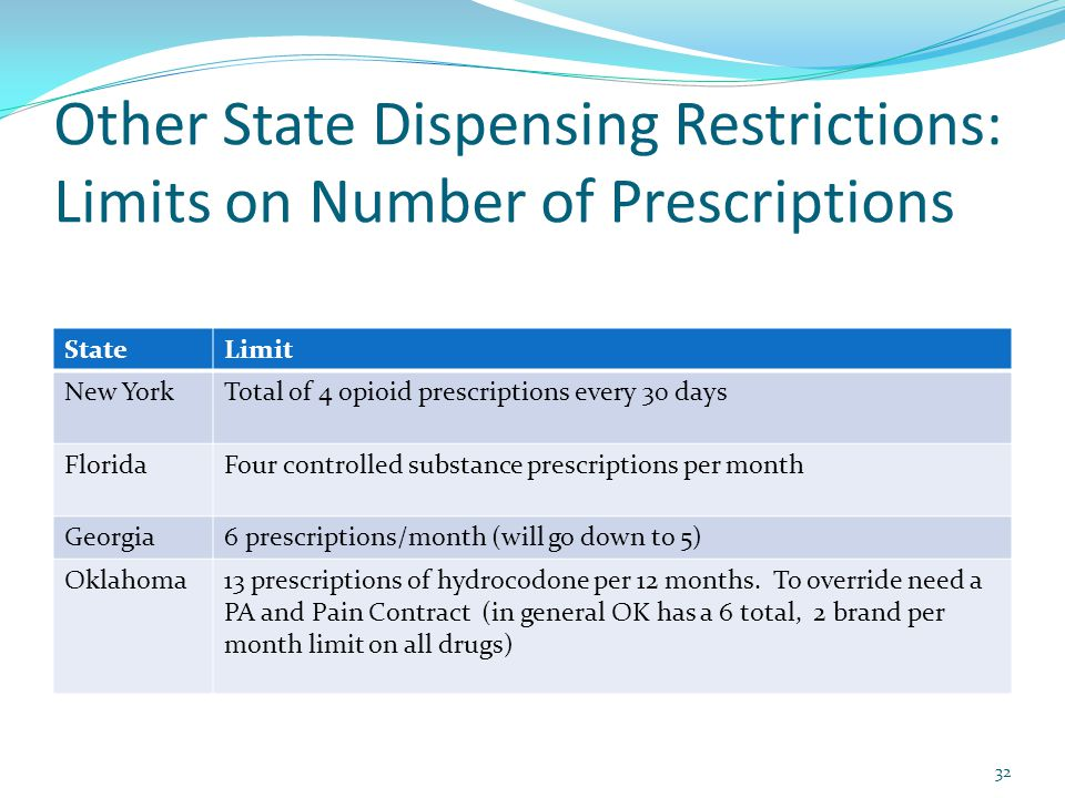Other State Dispensing Restrictions: Limits on Number of Prescriptions