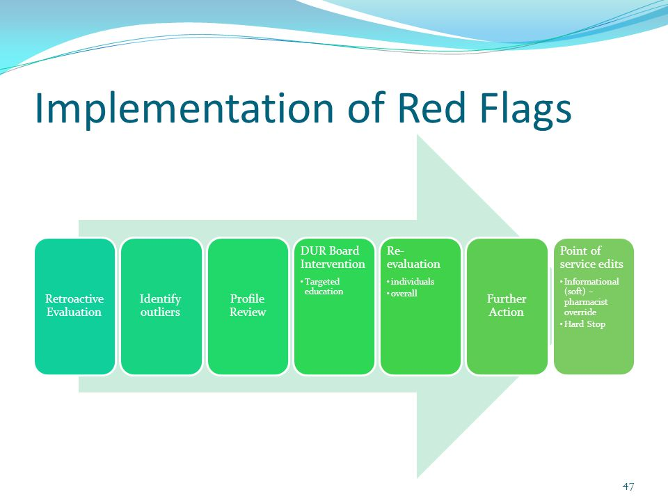 Implementation of Red Flags