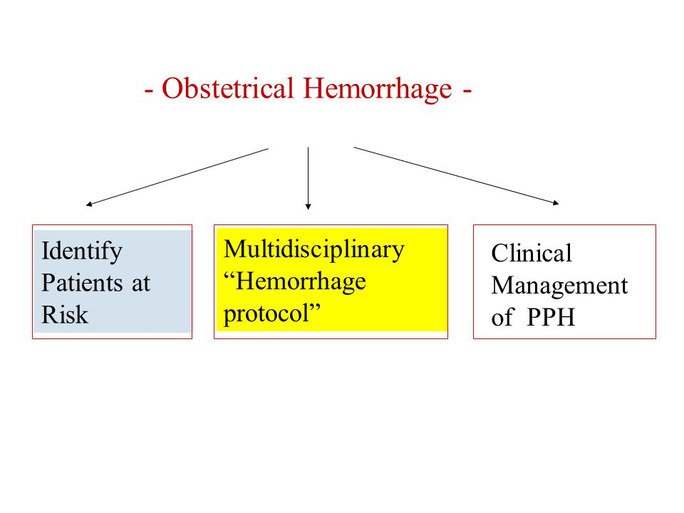 - Obstetrical Hemorrhage -