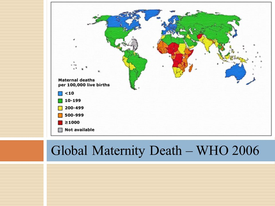 Global Maternity Death – WHO 2006