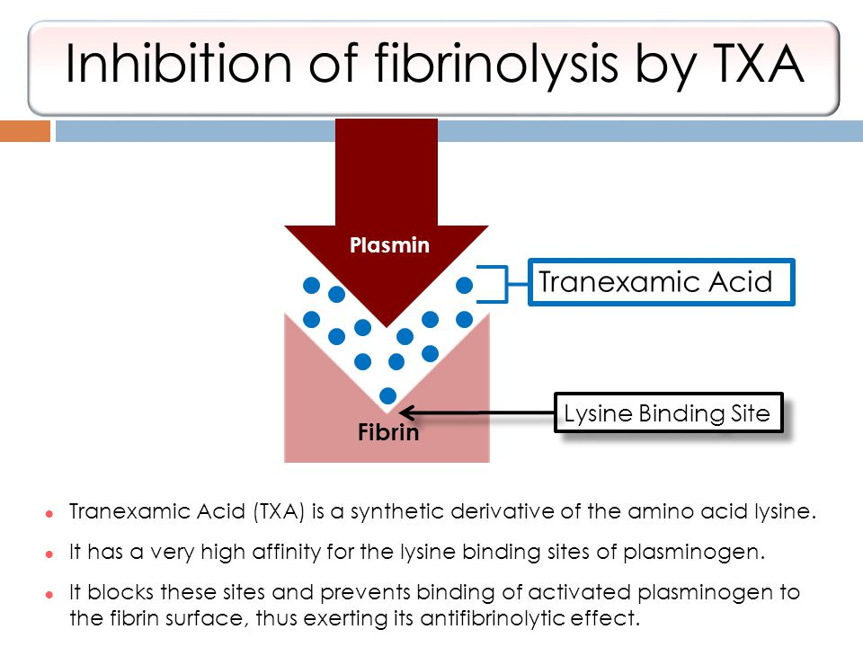 Inhibition of fibrinolysis by TXA