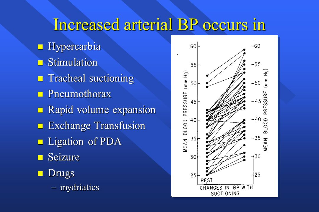 Increased arterial BP occurs in