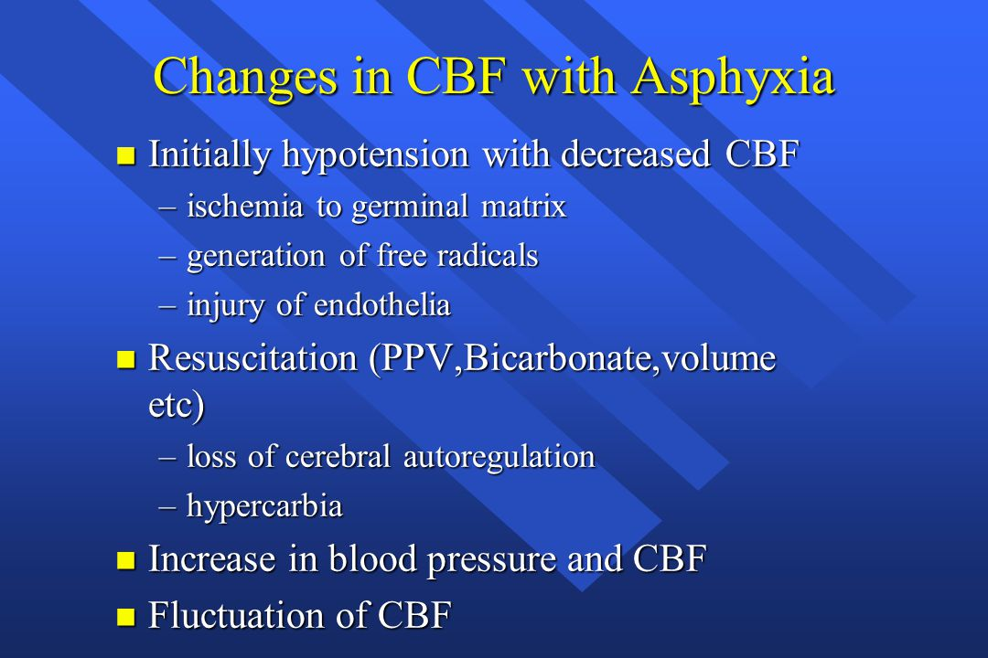 Changes in CBF with Asphyxia