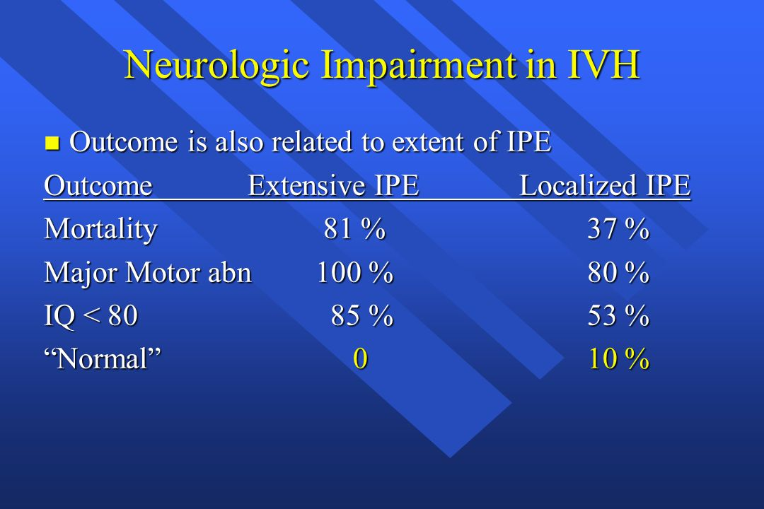 Neurologic Impairment in IVH
