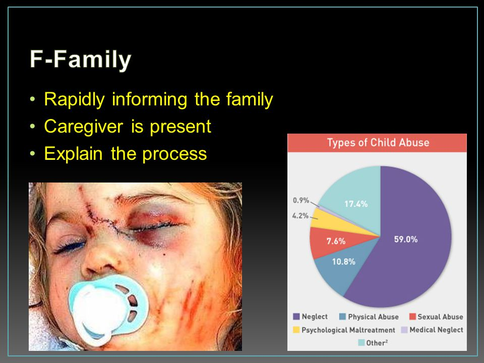 F-Family Rapidly informing the family Caregiver is present