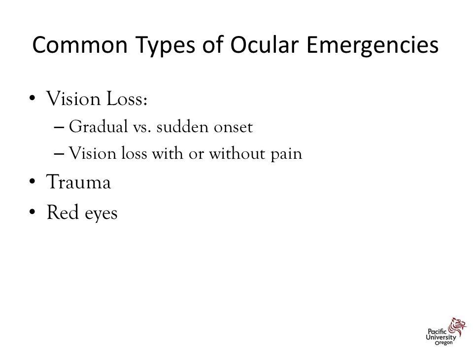 Common Types of Ocular Emergencies