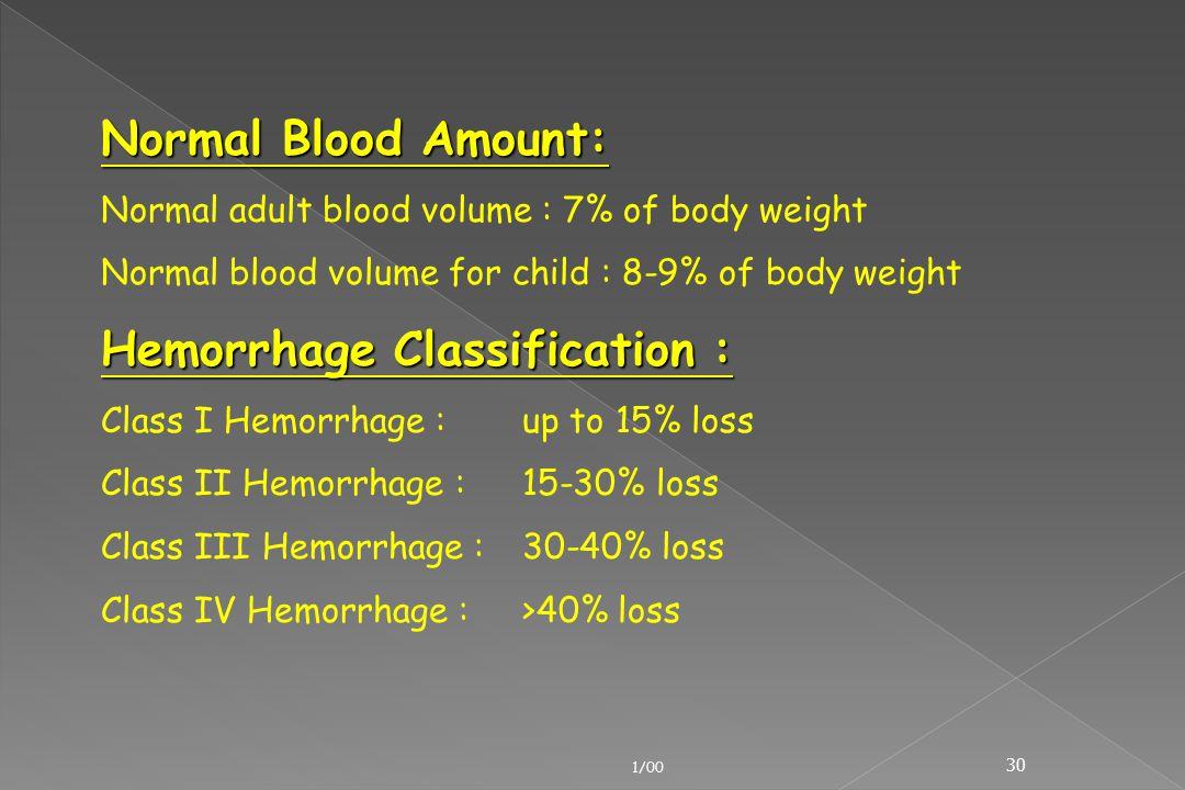 Hemorrhage Classification :