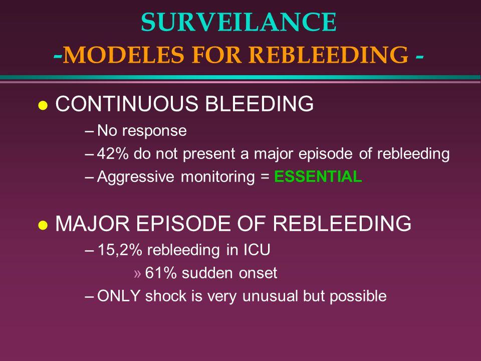 SURVEILANCE -MODELES FOR REBLEEDING -