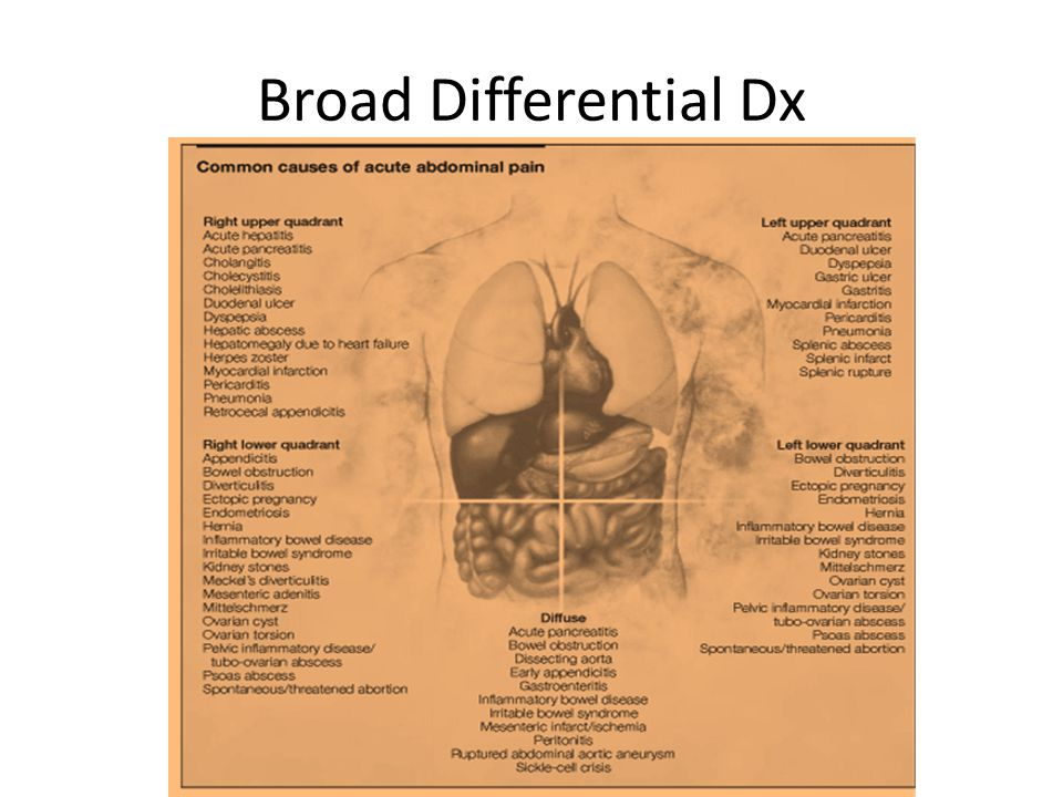 Broad Differential Dx
