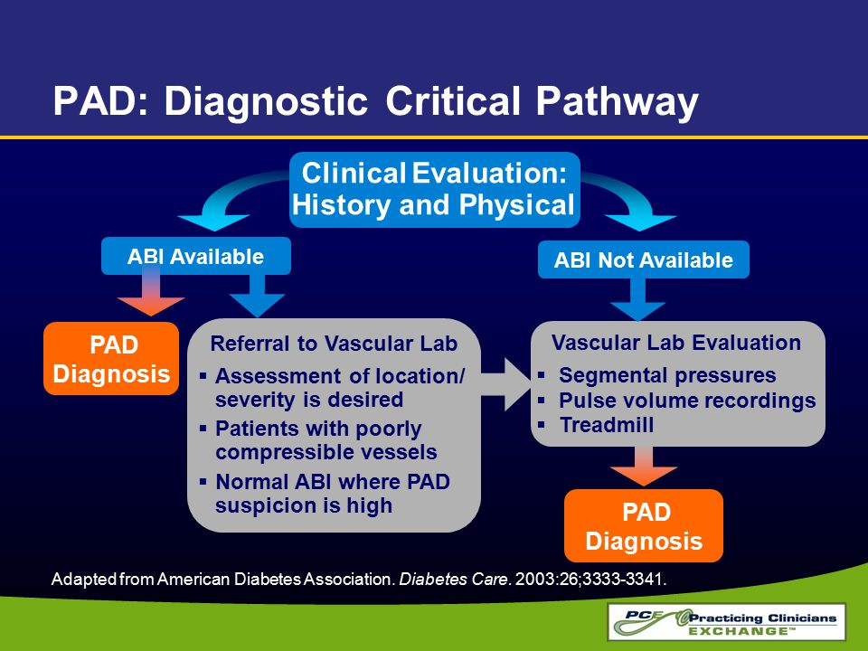 PAD: Diagnostic Critical Pathway