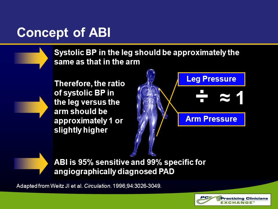 Concept of ABI Systolic BP in the leg should be approximately the same as that in the arm. Leg Pressure.