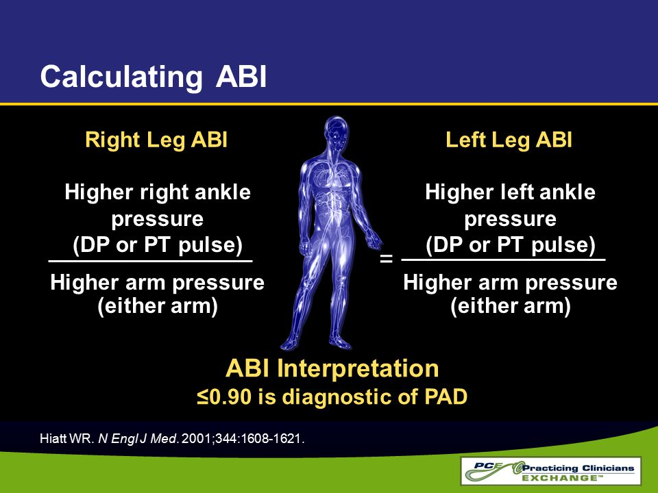 Calculating ABI = = ABI Interpretation Right Leg ABI Left Leg ABI
