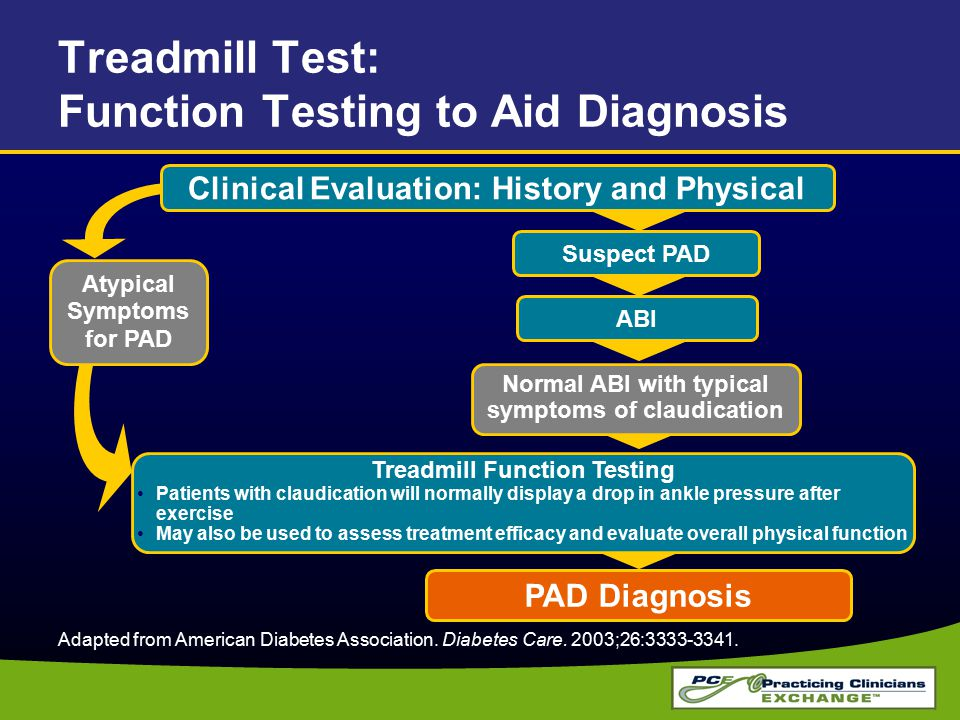 Treadmill Test: Function Testing to Aid Diagnosis