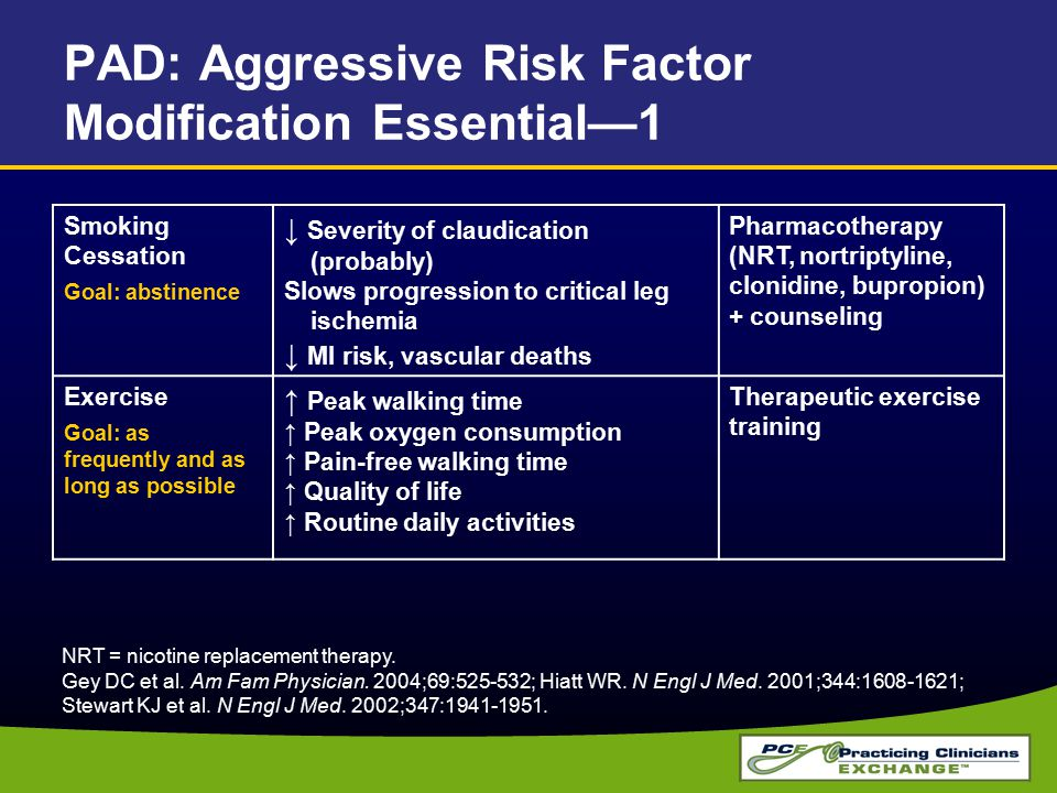 PAD: Aggressive Risk Factor Modification Essential—1