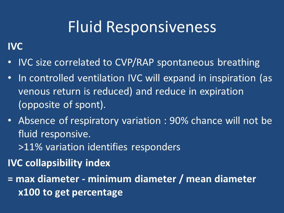 Fluid Responsiveness IVC